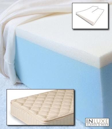 Tencel split hoeslaken-matrasbeschermer voor topper