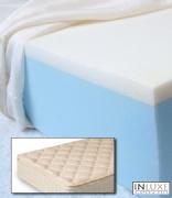 Tencel hoeslaken - matrasbeschermer voor topper